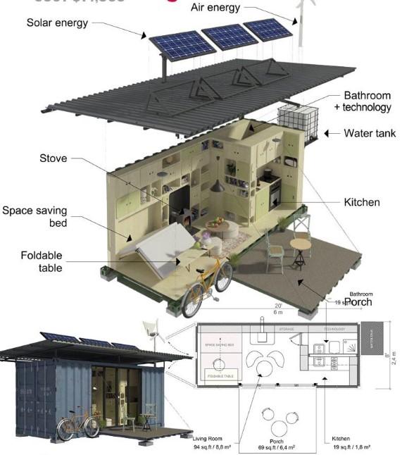 Bangunan Hemat Energi 1